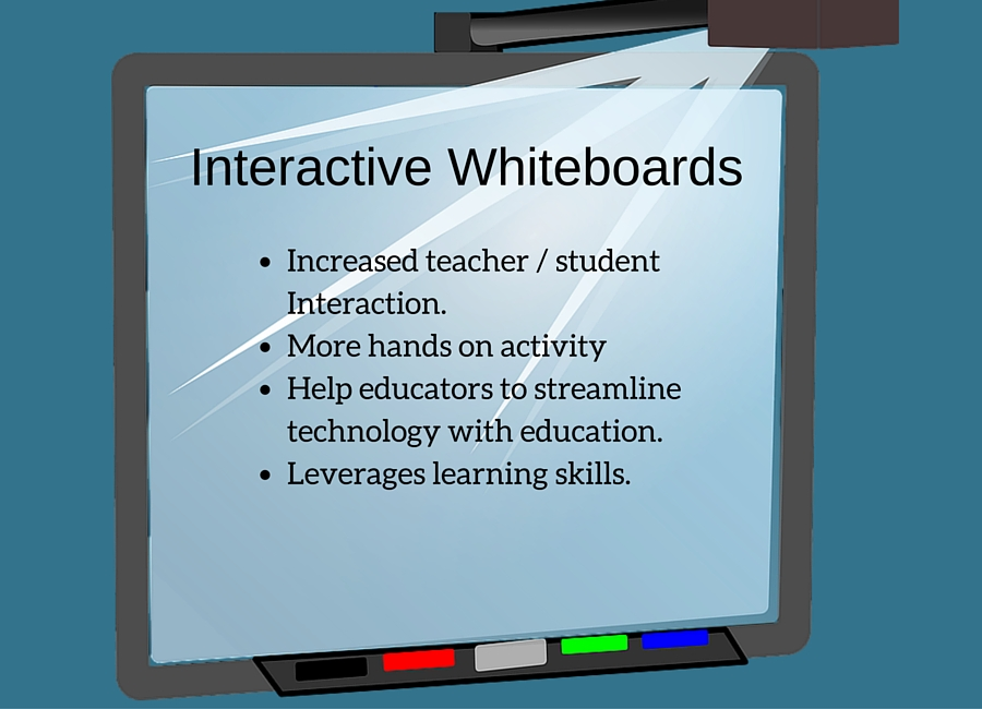 Interactive whiteboards in classroom