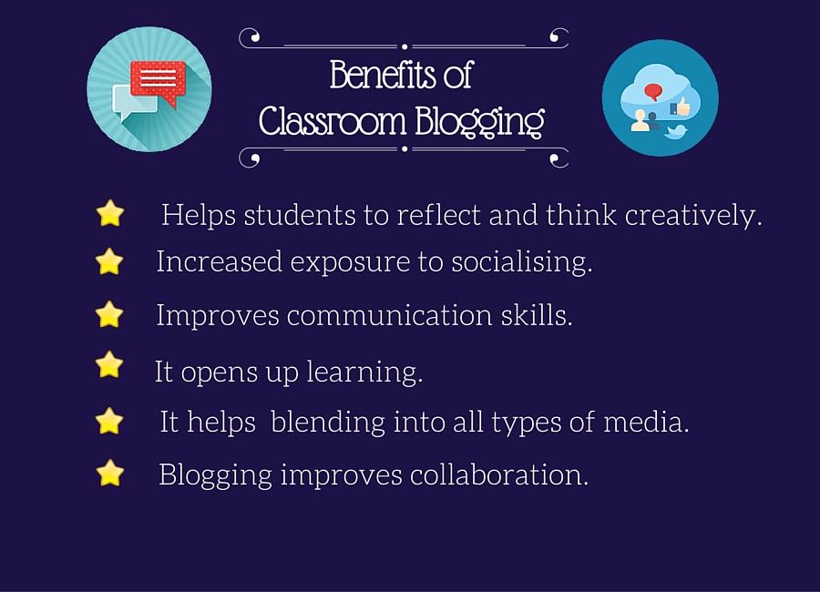 classroom blogging