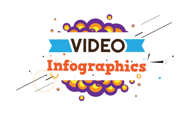 Animaker's video infographics