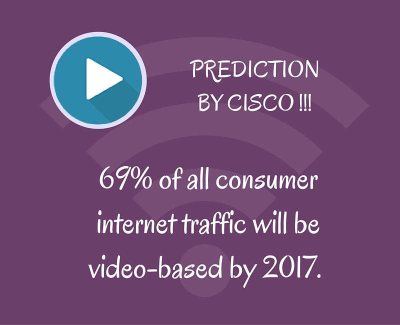 video content prediction