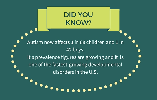 fact about autism