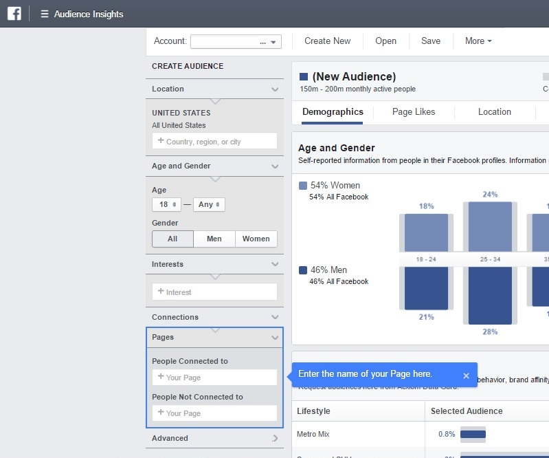 Facebook custom Audience for Video Ads