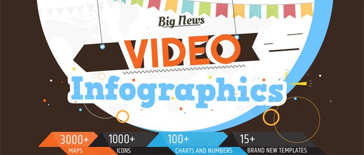 Animaker video infographics