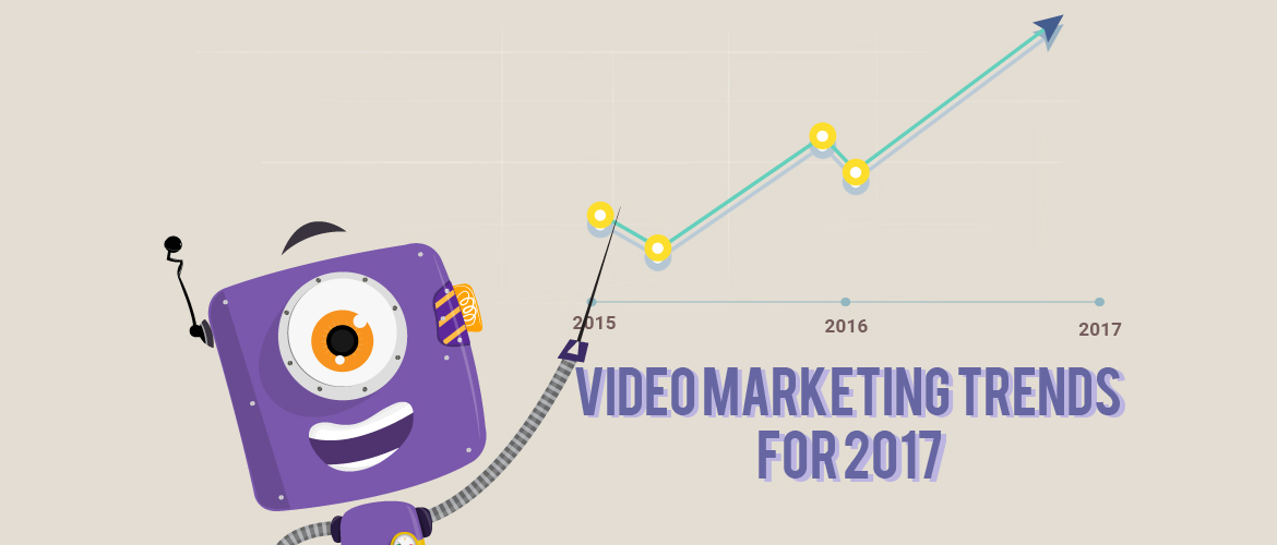 Video Marketing Trend 2017