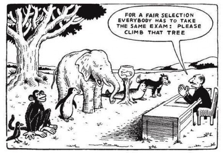Education System Funny Caricature