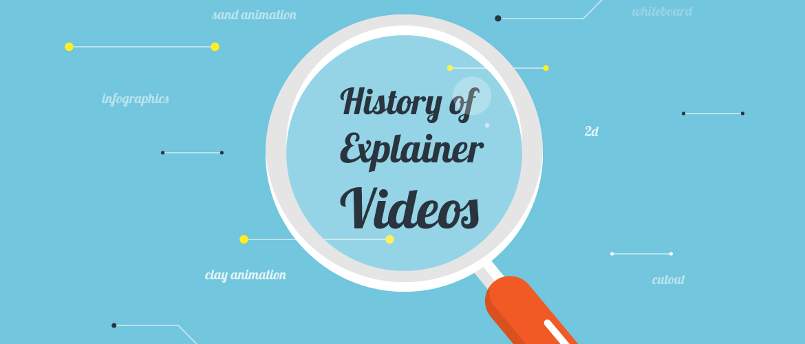 History of explainer video