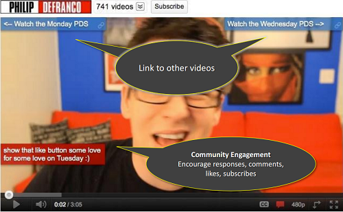 Youtube Annotations too much