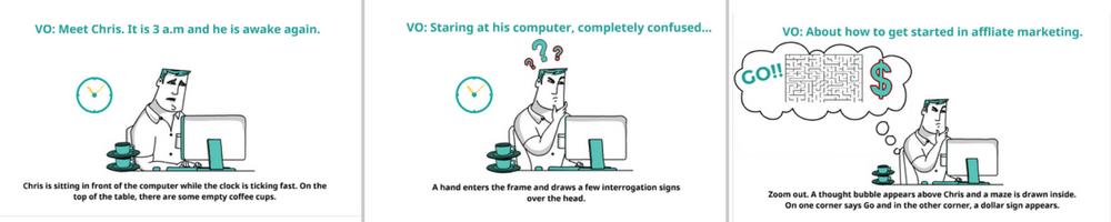 Whiteboard Animation Animaker Storyboard