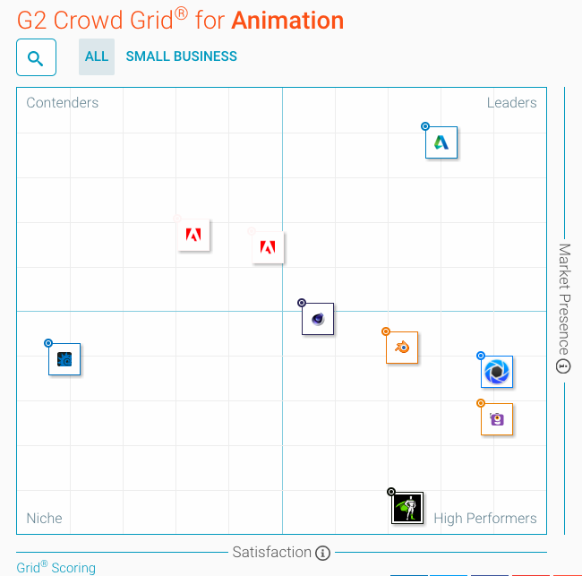 G2 crowd grid