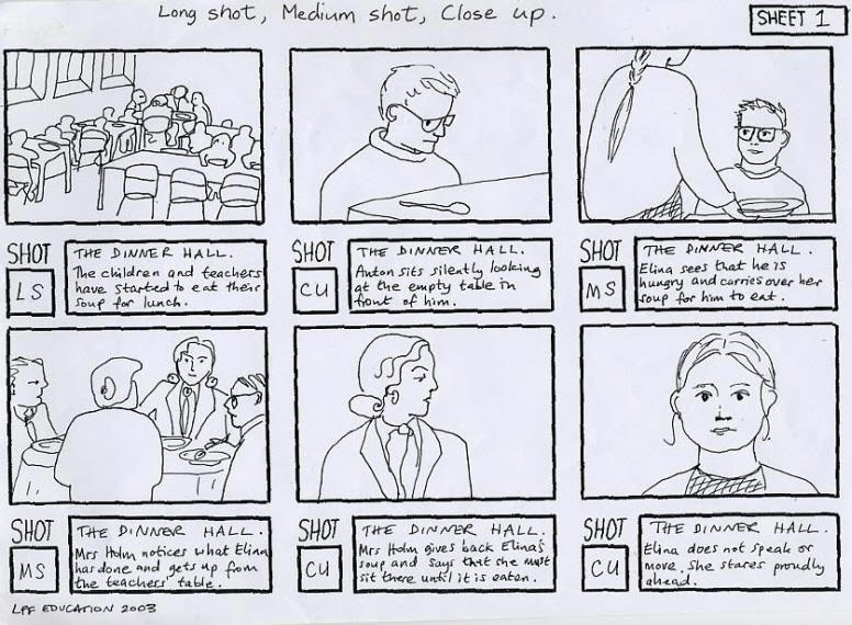 Storyboard-sample
