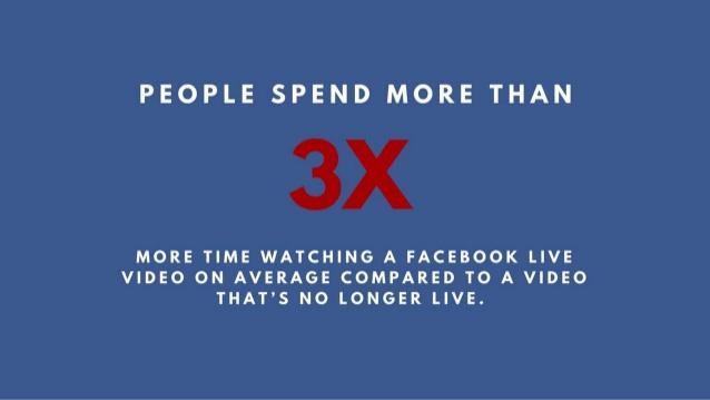 FB live stats