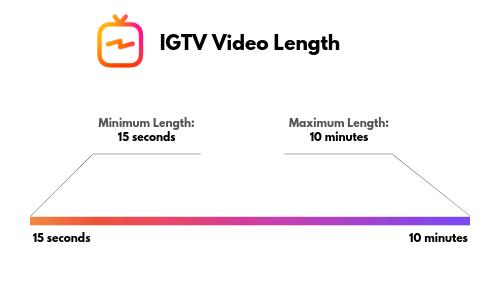 IGTV video length