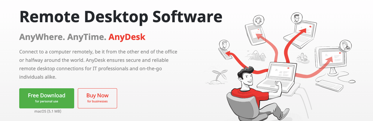 AnyDesk Remote Access Tool